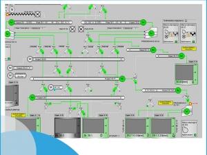 Wizualizacja procesu technologicznego