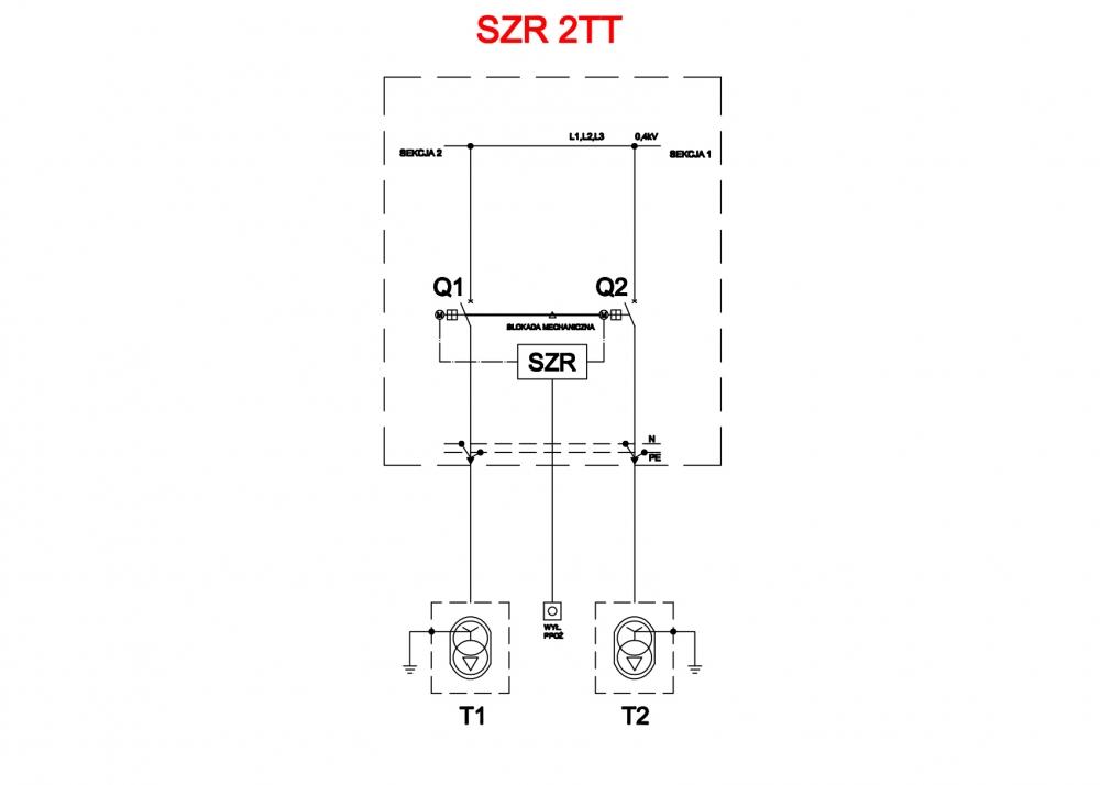 SZR2TT